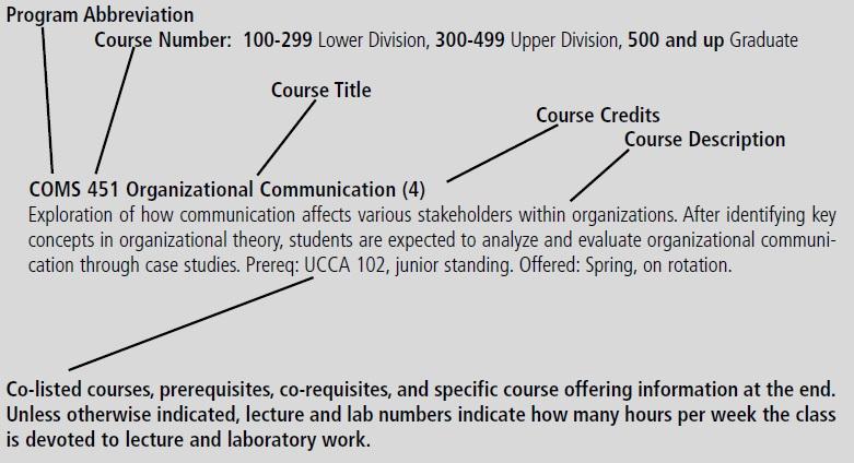 course descriptions samford university acalog acms